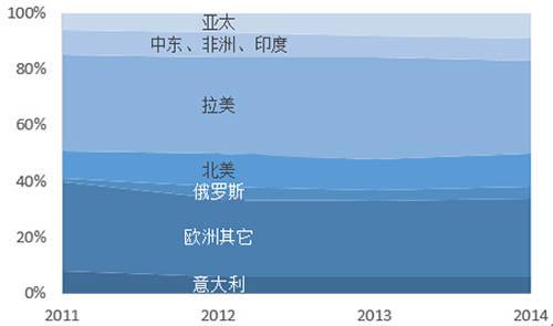 10bet官网中文 5